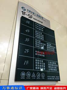 医院楼层索引牌道路导向标志牌小区方向指示标识牌学校指引牌图片