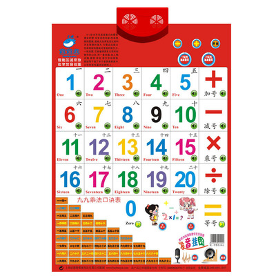Children's Day gift baby gift genuine red fish Zaojiao children's toys with sound wall charts Enlightenment